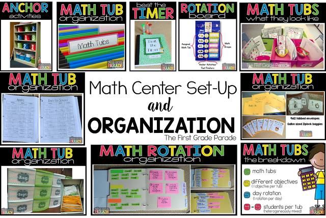 Math Center Set-Up & Organization
